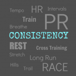 Consistency – Back to Basics Training