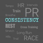 Consistency – Back to Basics Training