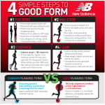 Good Form Running Analysis