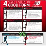 Good Form Running Analysis