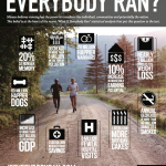 Mizuno: What if Everybody Ran