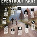 Mizuno: What if Everybody Ran